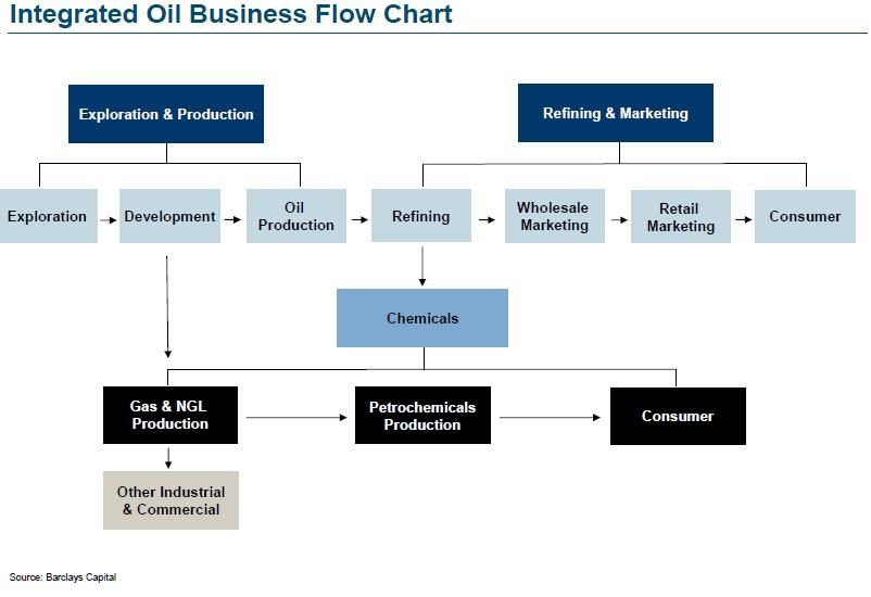 Energy Investmentpedia