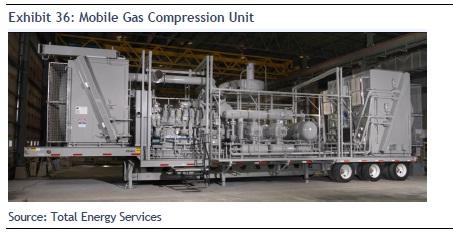 Natural Gas Compressor Rental Companies